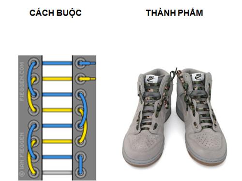 các kiểu thắt dây giày, Hướng dẫn cho tín đồ thời trang các kiểu thắt dây giày cực sành điệu