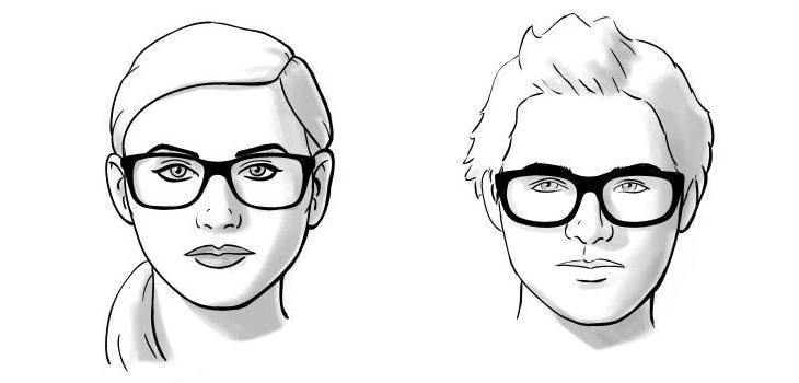 gọng kính cho mặt tròn, Cách chọn gọng kính cho mặt tròn và các dạng gương mặt khác phù hợp